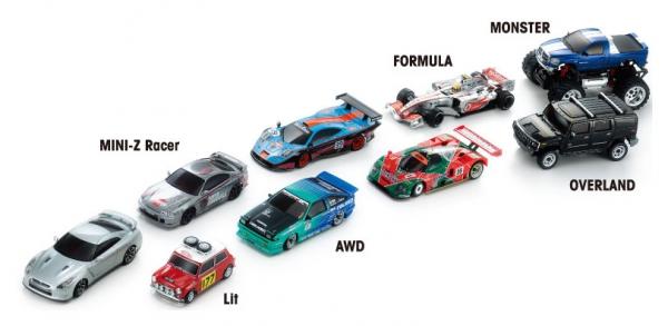 Разновидности Mini-Z