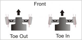 Настройка передней подвески Mini-Z